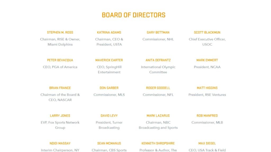 RISE Board of Directors